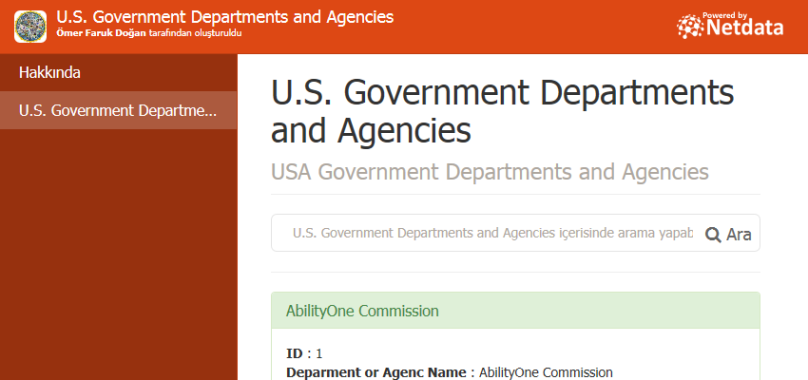 U.S. Government Departments and Agencies