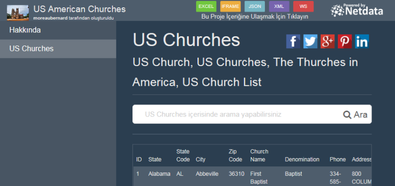 US Churches