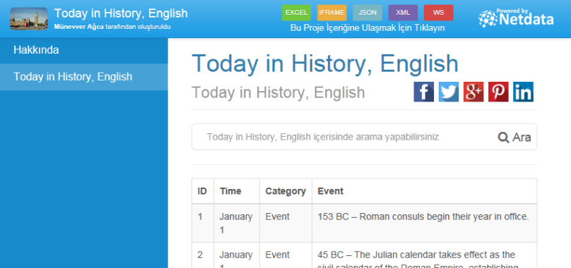 Today in History, English