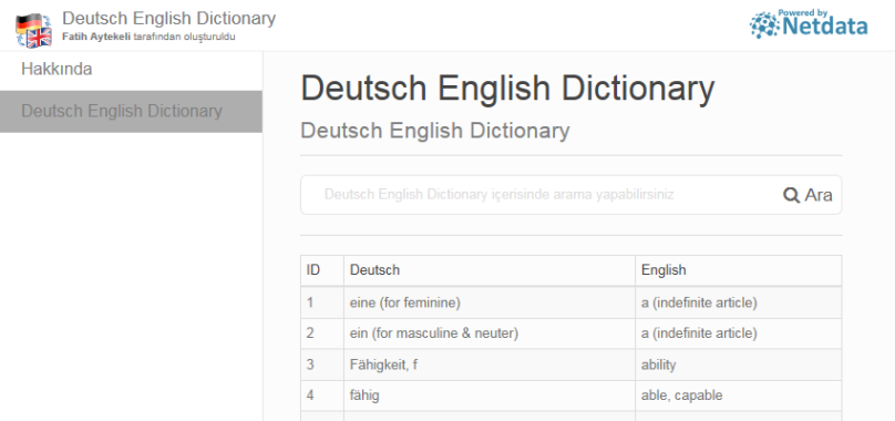 Deutsch English Dictionary