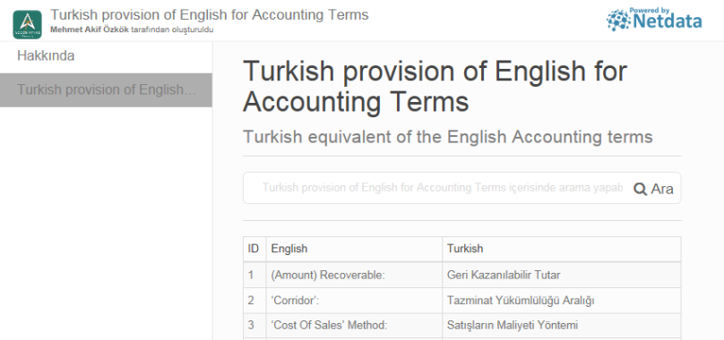 Turkish provision of English for Accounting Terms