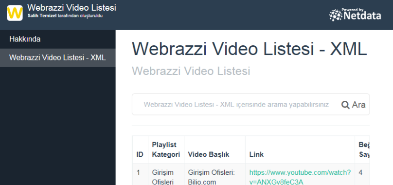 Webrazzi Video Listesi - XML