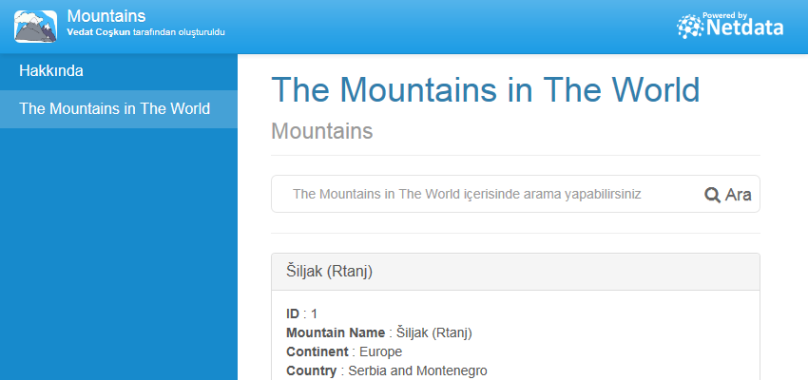 The Mountains in The World