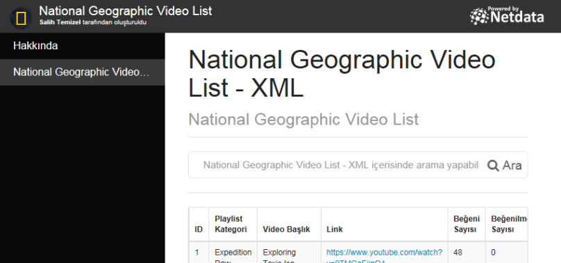 National Geographic Video List - XML