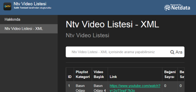 Ntv Video Listesi - XML