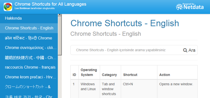 Chrome Shortcuts - English