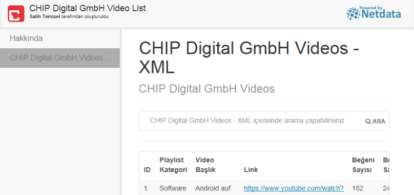 CHIP Digital GmbH Videos - XML