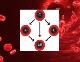 Группы крови - Турция