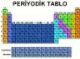 Periodic Table - Tyrkia